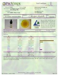 ProVerde Analysebericht SPARROW CannaWay 1500 mg CBD