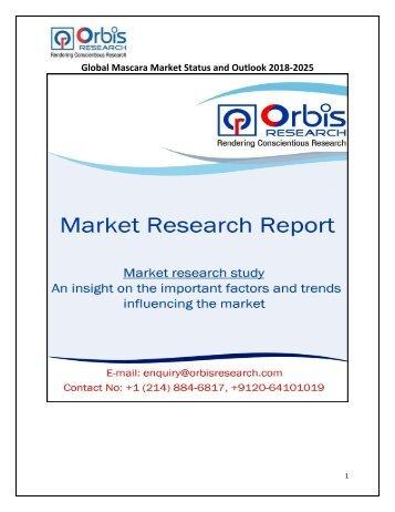 Global Mascara Market