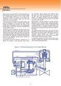 HiFlo Control Valves Positioner - Page 4