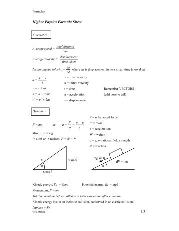 Higher Physics Formula Sheet