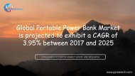Global Portable Power Bank Market is projected to exhibit a CAGR of 3.95