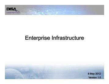 IdAM Portfolio and Enterprise Directory Service - Defense ...