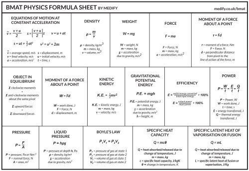 bmat physics formula sheet by medify