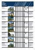 Gastgeberverzeichnis Zittauer Gebirge 2018 - Seite 5