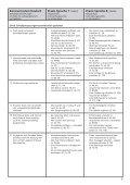 Praxis Sprache - Seite 5