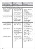 Praxis Sprache - Seite 6