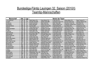 Mannschaft Abk. Liga Namen der Tipper - Bundesliga-FÄNTIP ...
