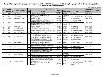 Kopia ReJestr lekarzy_kierowcy 2011_10_18_bez peselu
