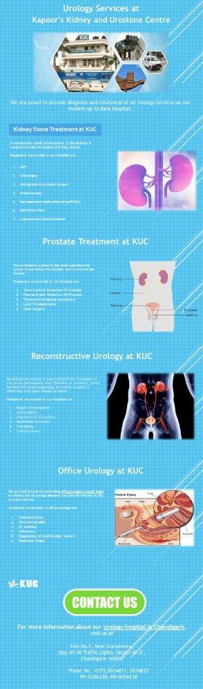 Best Urology doctors in Chandigarh @ KUC