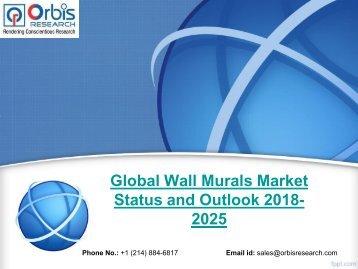 Global Wall Murals Market