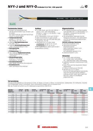 NYY-J und NYY-OErdkabel 0,6/1kV, VDE geprüft ... - HELUKABEL