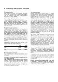 Financial Statement - Banco Mercantil - Page 5