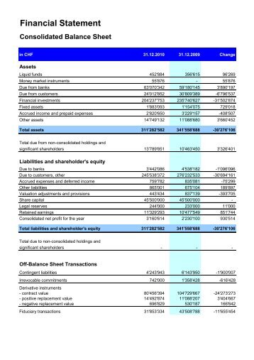 Financial Statement - Banco Mercantil