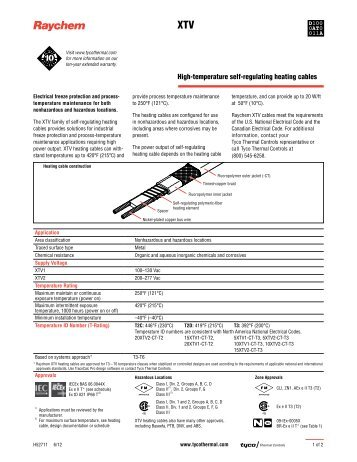 High-temperature self-regulating heating cables - Tyco Thermal ...