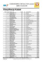 Klasyfikacja Kobiet - Maratony Polskie