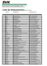 Liste der Dialysezentren(Stand 15. Juni 2011)