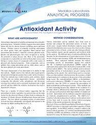 Antioxidant Activity - Medallion Labs