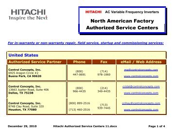 Mexico Authorized Service Partner Phone Fax eMail / Web Address