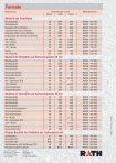 Bauteile für Ofenhülle - Rath - Seite 6