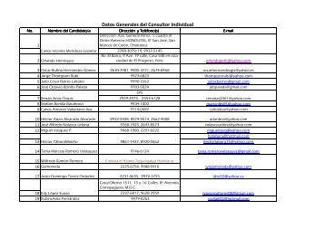 para descargar lista de Consultores Individuales - PROMECOM