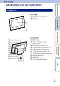 Sony DPF-W700 - DPF-W700 Consignes d'utilisation Néerlandais - Page 4