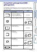 Sony DPF-W700 - DPF-W700 Consignes d'utilisation Néerlandais - Page 6