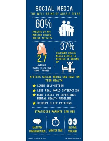 Social media and teens infographic