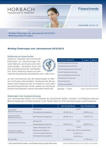 Finanztrends - Horbach