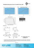 P8LD030-24 Step Down Driver for 300mA Power-LED - Hy-Line - Page 3