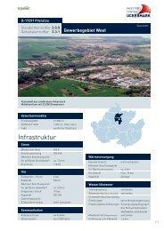 UCKE MARK - ICU Investor Center Uckermark GmbH