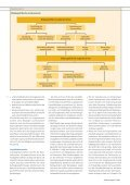 Download PDF - Institut für Wirtschaftsberatung - Seite 3