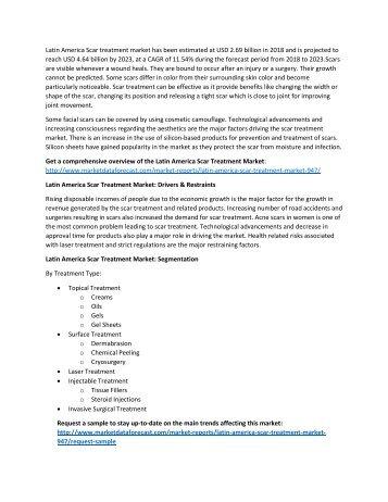 Latin America Scar Treatment Market Size l Global industry Report 2023