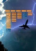 Environmental Testing of Aerospace Equipment - Page 4
