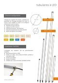 Catalogue luminaires tubulaires à LED - ACTiLED Lighting - Page 7