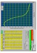Messstatistik (Gaußverteilung) - Seite 5