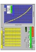 Messstatistik (Gaußverteilung) - Seite 7
