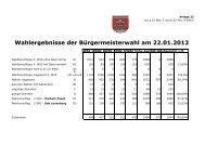 Wahlergebnisse der Bürgermeisterwahl am 22.01.2012 - Gemeinde ...