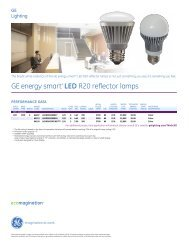 GE energy smart® LED R20 Replacement Lamps | GE Lighting