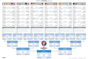 Spielplan EM 2016456
