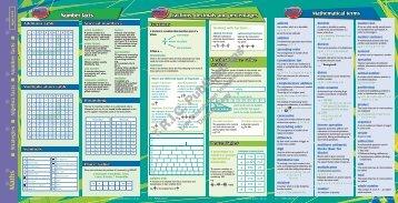 RIC-6816 Essential maths card 1 (Ages 9-14)