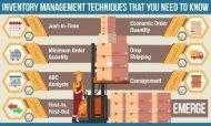 Inventory management techniques for wholesalers