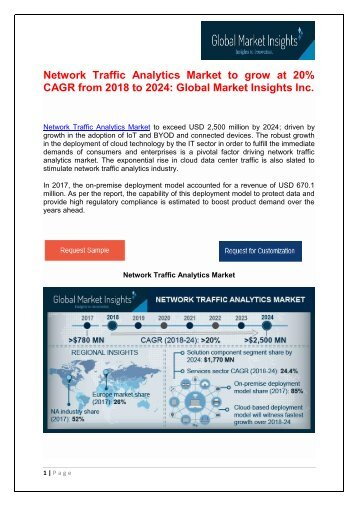 Europe Network Traffic Analytics Market to record an appreciable growth over 2018-2024