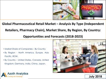 Sample Global Pharmaceutical Retail Market Final