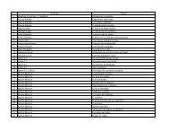 2965 libros ordenados por autor 1