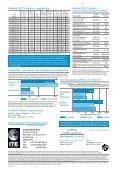 PharMed BPT.pdf - ITE Intertechnik Elze - Page 2