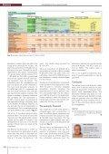 heat processing - Jasper GmbH - Page 6