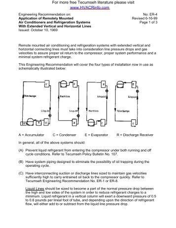 copeland compressor model numbers bing