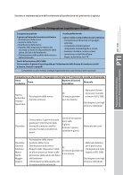 Lehrmittel INVOL_arb_it_Einsicht - Page 5