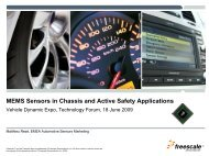 Freescale PowerPoint Template - Vehicle Dynamics EXPO