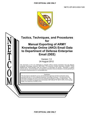 Tactics, Techniques, and Procedures for Manual ... - U.S. Army